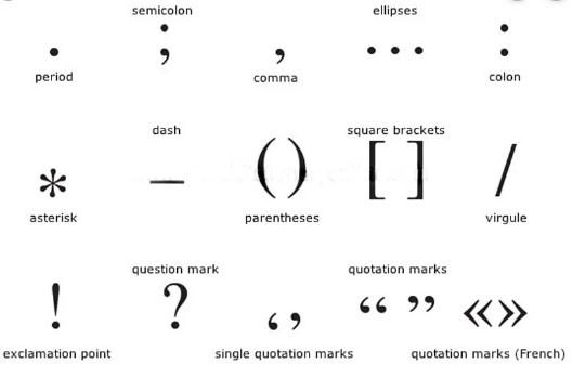 Bạn đã biết ý nghĩa của những kí tự đặc biệt dấu câu chưa?