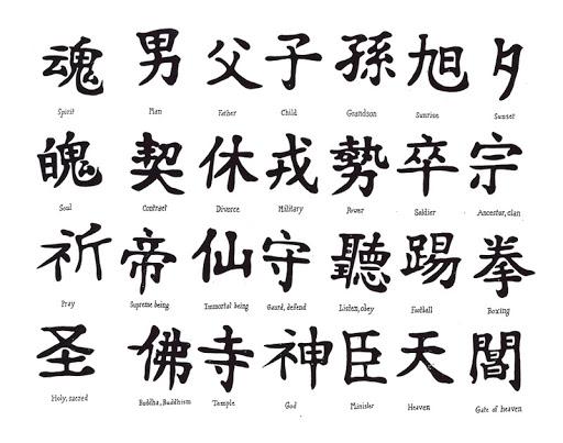 Kí tự đặc biệt Trung Quốc là gì?